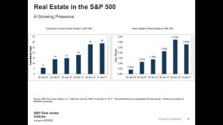 Webinar Replay More Precision with S&P 500® Sector Strategies
