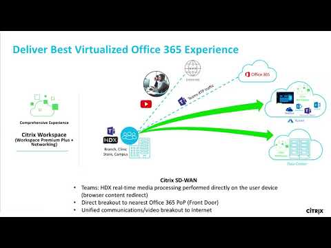 Citrix Synergy TV - SYN139 - Citrix and Microsoft: a value-add across your  workspace