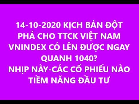 14-10-2020 Kịch bản đột phá cho VNINDEX lên quanh 1040?