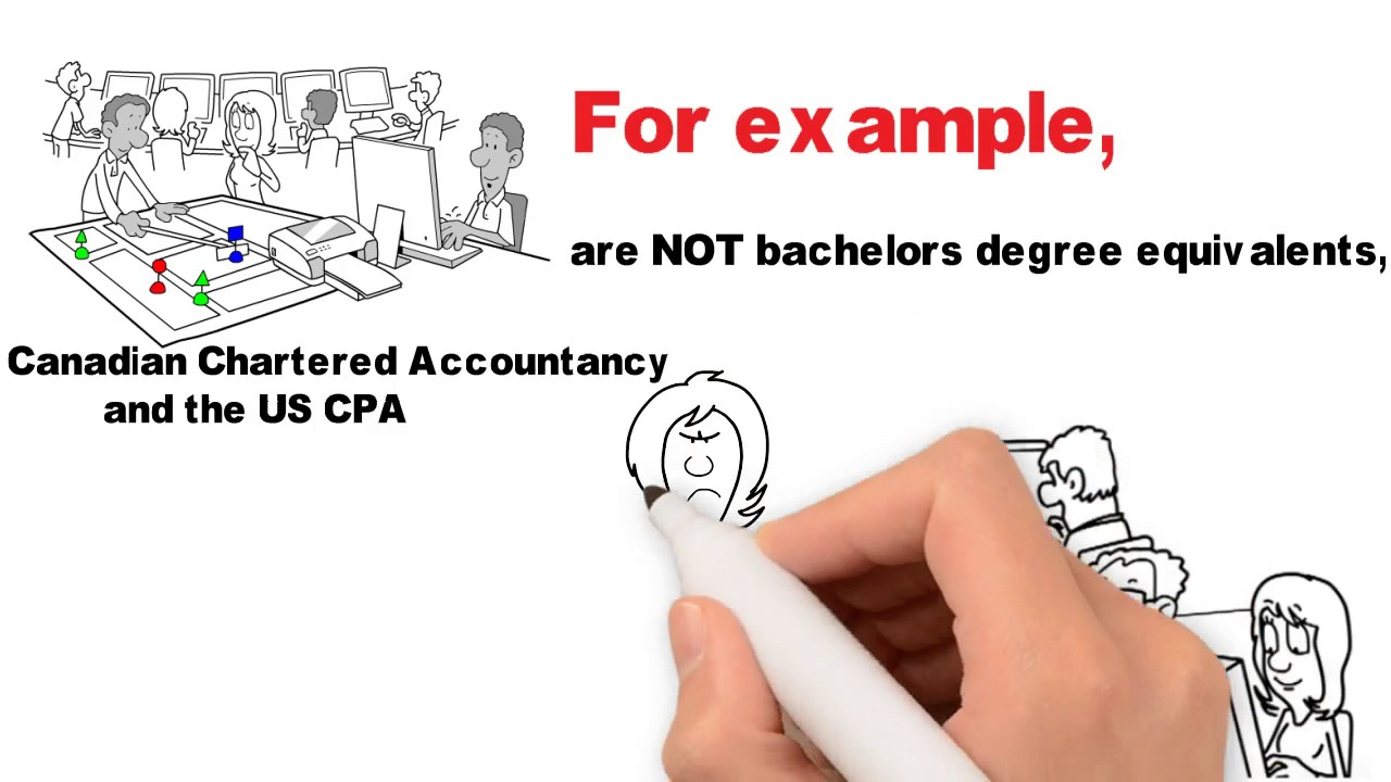 Chartered Accountant Cpa How Indian Indian Chartered Accountants Should File Us Work Visa