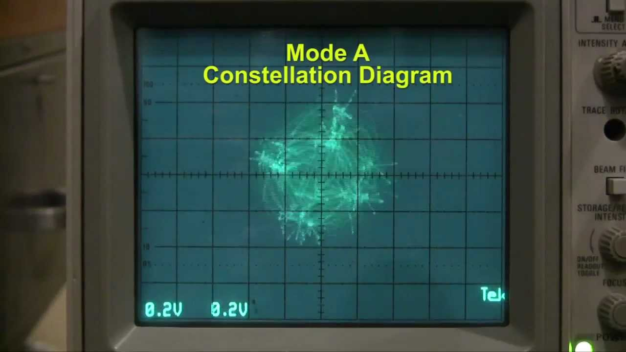 Constellation Diagram In Digital Communication 1975 Bmw 2002 Wiring Qam Diagrams Discussion Cmx7163 Cmx7164 Youtube