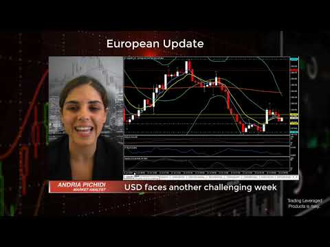 USD faces another challenging week | 15 July, 2019