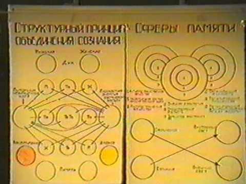 Й.П. Герви 1993 лекция 5 ноябрь Норильск 2