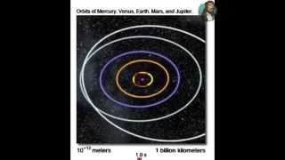 how much space we occupy on earth