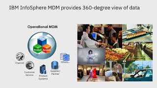 Play MDM Overview