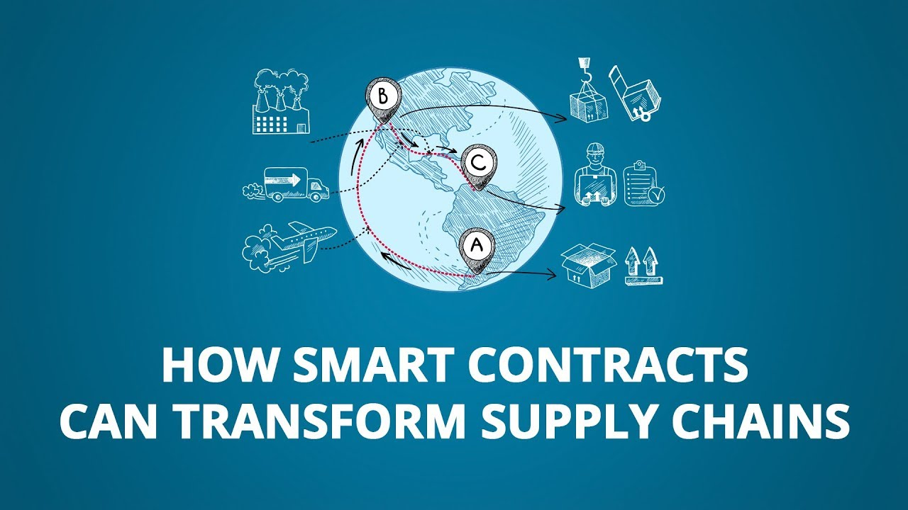 Using Blockchain Technology To Manage Supply Chains: How Smart Contracts Can Transform Supply Chains