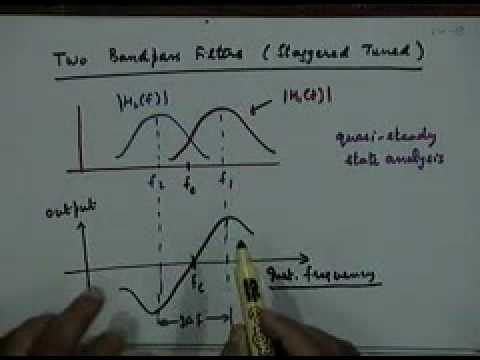 Lecture - 20 Demodulation of Angle Modulated Signals