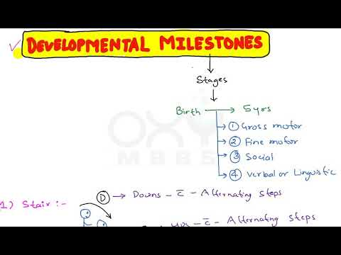 PaediatricsDevelopmental Milestones #2
