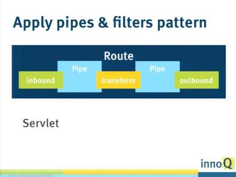 Enterprise Integration Patterns with Java EE