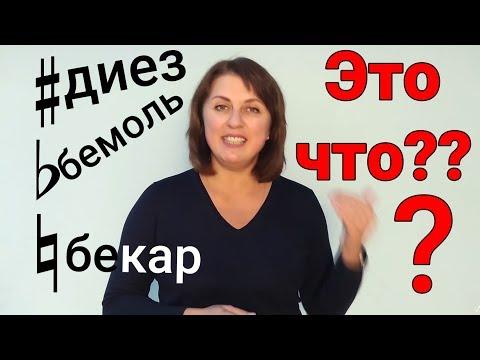 Что такое➨диез/бемоль/бекар? | Музыкальная академия Глория
