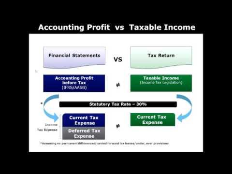 Basic Tax Accounting