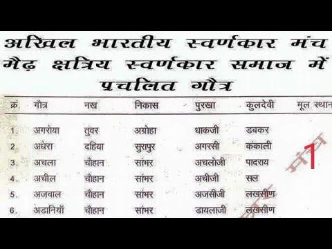 श्री मैंढ क्षत्रीय स्वर्णकार समाज की गोत्र ,नख,वंशज,और कुल देवी की जानकारी