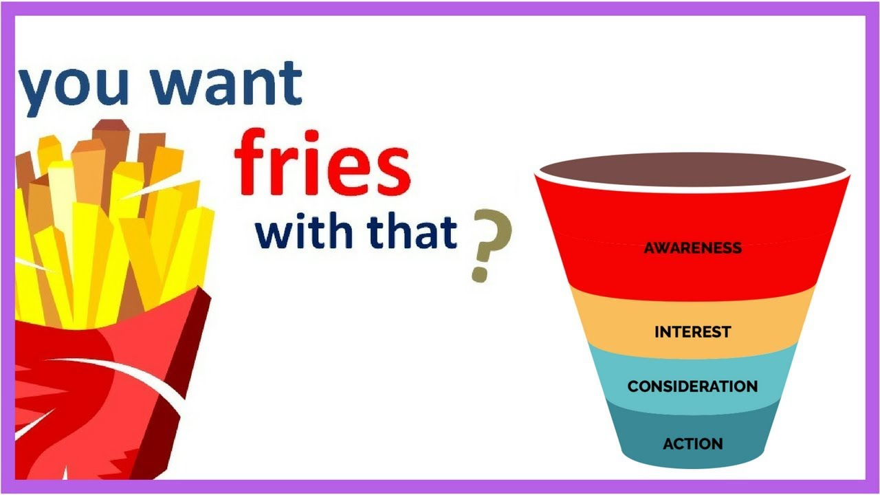 Clickfunnels Review: Why Your Ecommerce Business Needs A Sales Funnel!