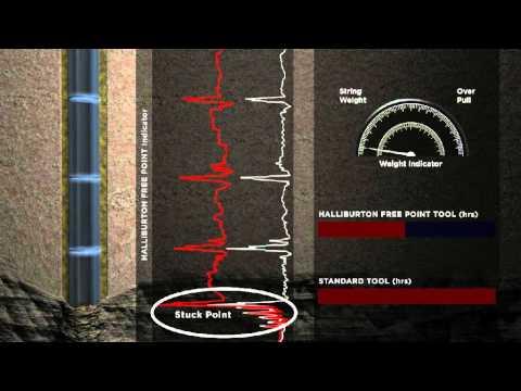 Halliburton Free Point Tool