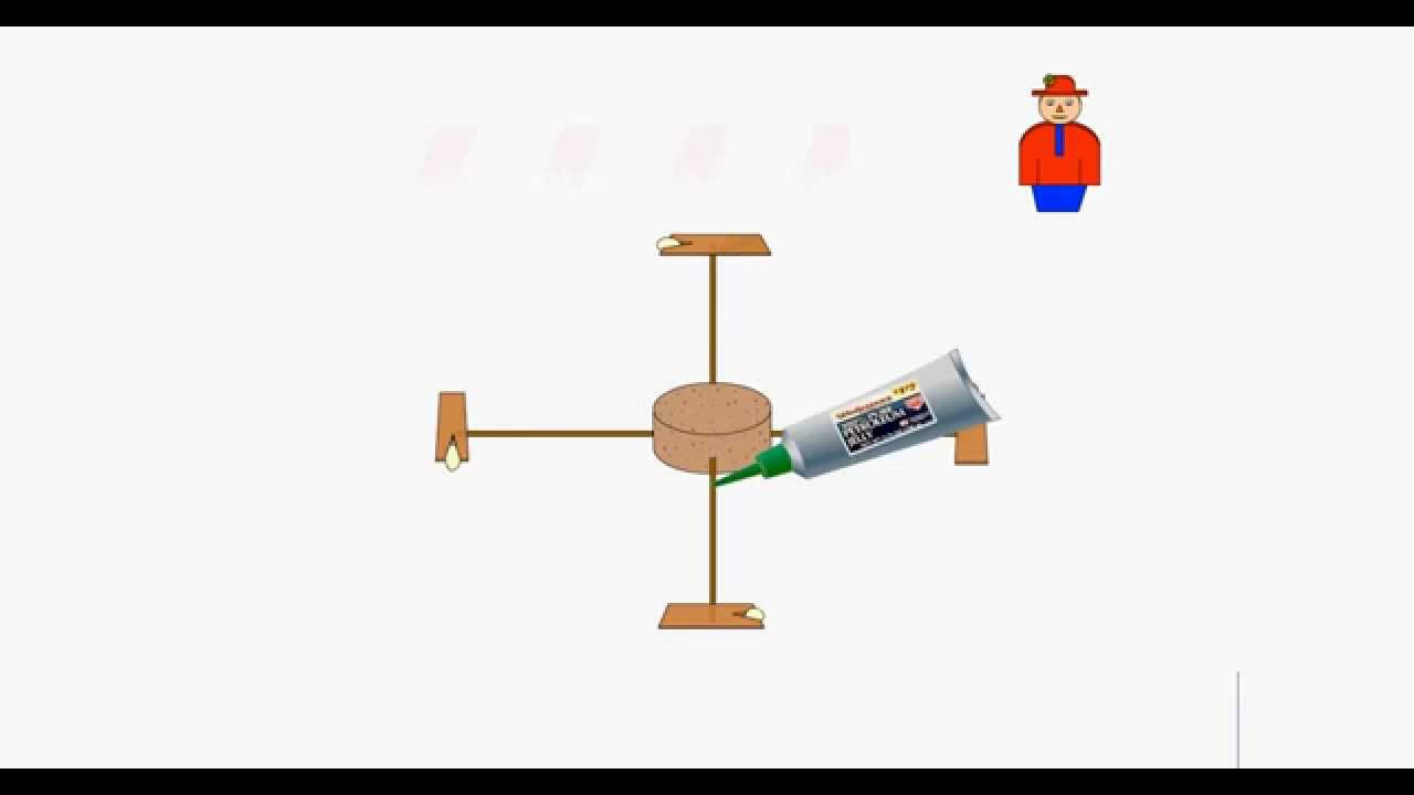 Science Project in hindi - YouTube