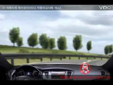 VDC (차량자세제어창치) Vehicle Dynamic Control System