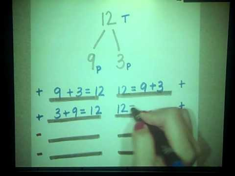 Eight Equations of a Math Mountain - YouTube