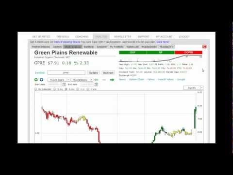 Market Trend Signal Software Version Update