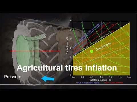 Agricultural Tires Inflation | Tire Learn | TractorLab