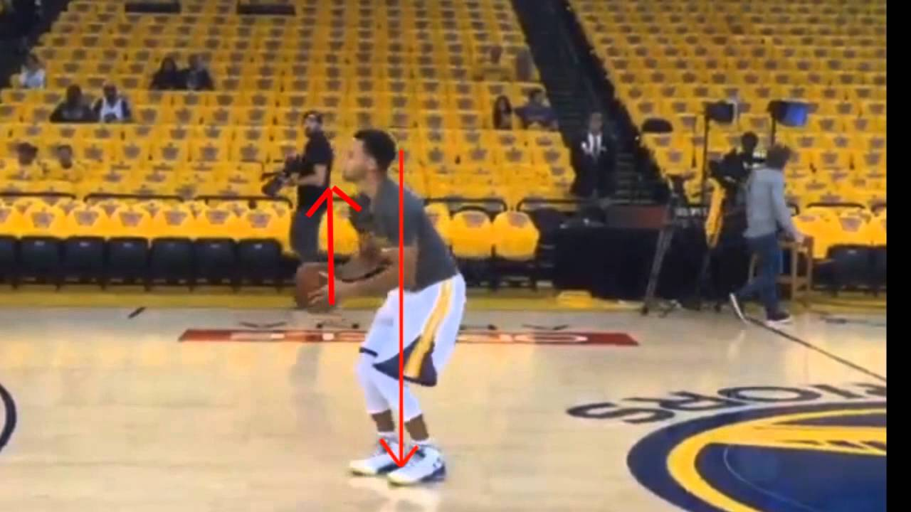 Stephen Curry Shooting Physics Diagram