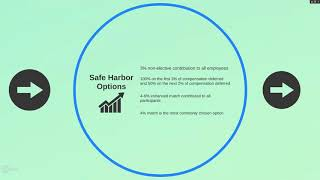 Webinar: Is Safe Harbor right for your clients
