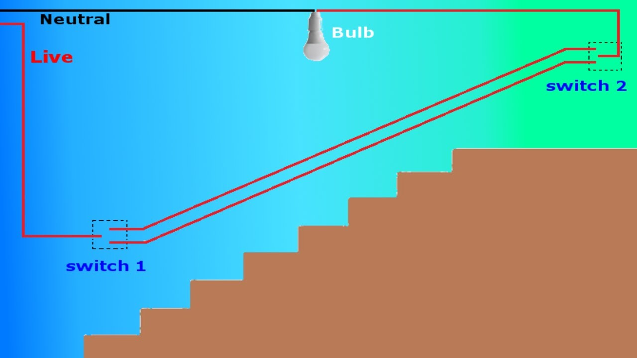 Staircase Wiring Circuit Diagram 3 Way Switch Free Download Wiring ...