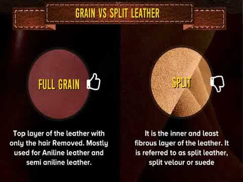 Guide for different types of leather - YouTube e46ae518f