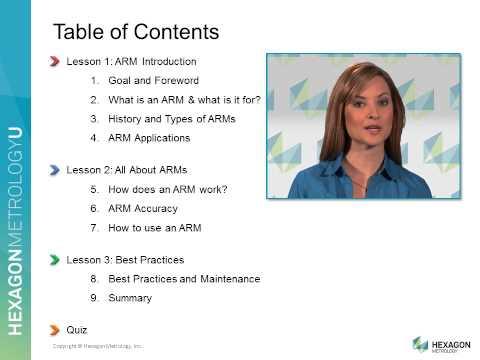 Video Syllabus ROMER Arm Fundamentals