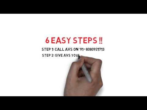 Easy Steps to Get USA Business and Tourist Visa
