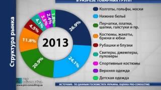Обзор рынка одежды Украины