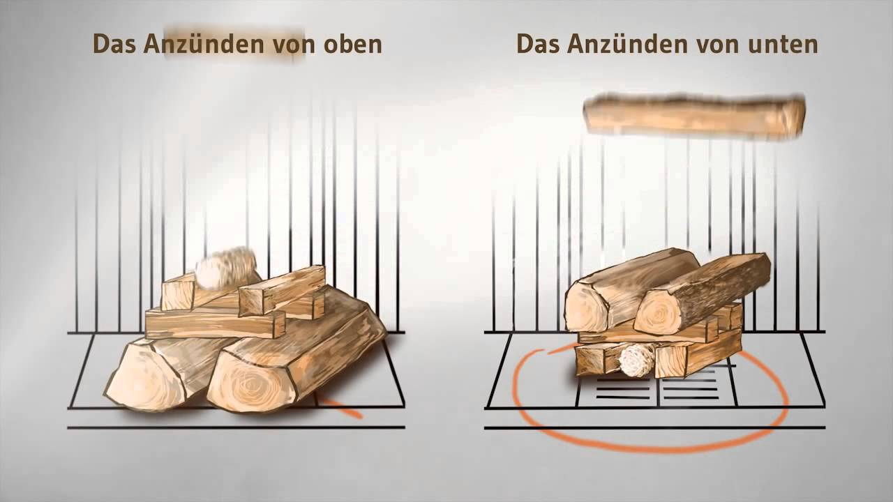 richtig heizen mit holz youtube. Black Bedroom Furniture Sets. Home Design Ideas
