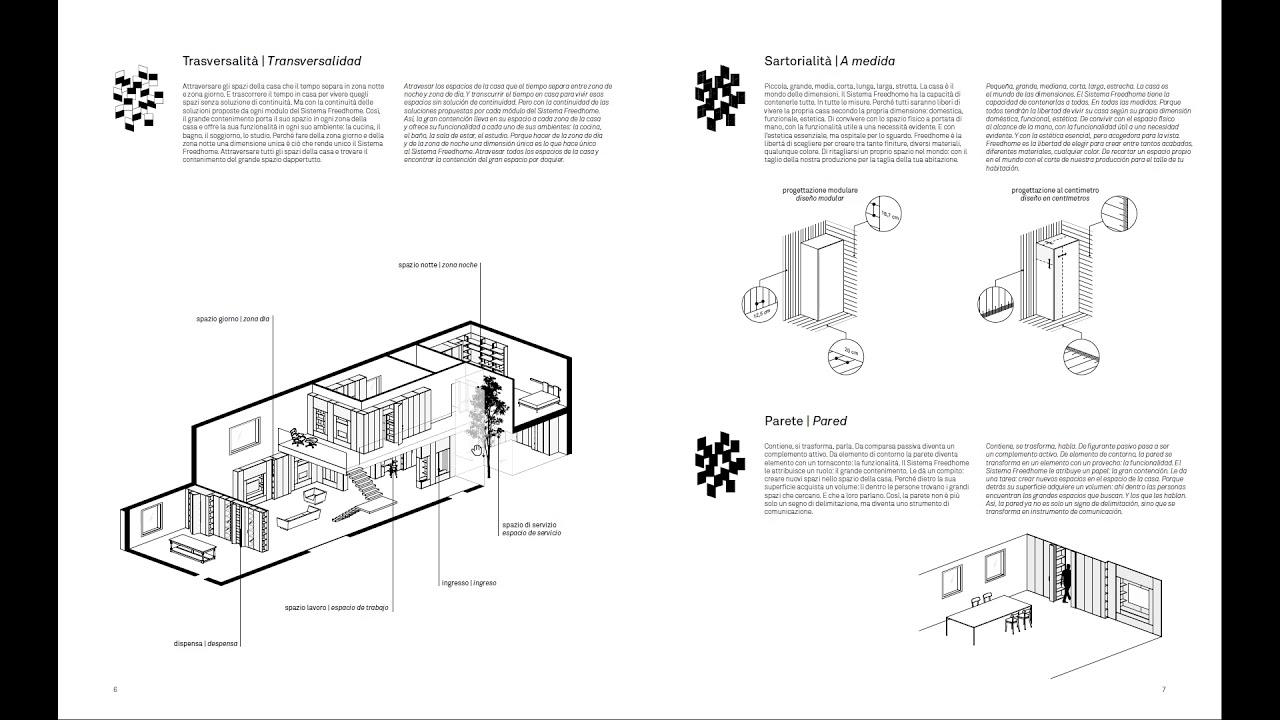Dimensioni Porta Ingresso Casa caccaro freedhome code