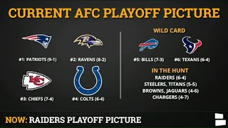 Raiders 2019 Playoffs? NFL Playoff Picture, AFC West Standings, Wild Card Chances After Week 11