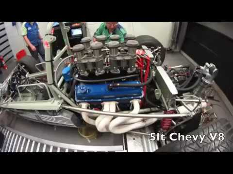 The dyno session on the Lola F5000 race car