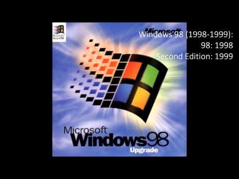 MS DOS/Windows Timeline