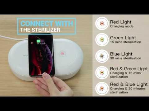 uv-light-sanitizer-&-uv-sterilizer-box&-&-uv-light-sanitizer-box-for-phone-disinfector