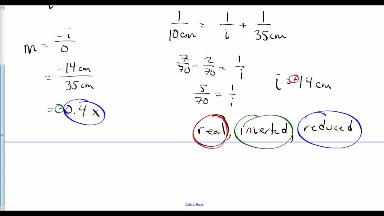 Mirror lens equation youtube for Mirror formula