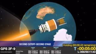 ULA Delta IV GPS IIF-9 launch