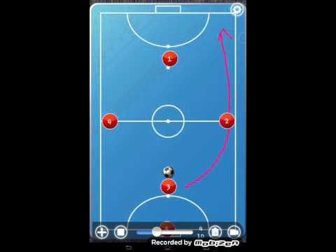 Dasar Permainan Futsal 1 2 1 Finishing Youtube