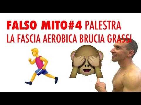 😱 FALSO MITO#4 PALESTRA: LA 🏃🏽CORSA LENTA BRUCIA I GRASSI/LA FASCIA AEROBICA LIPOLITICA