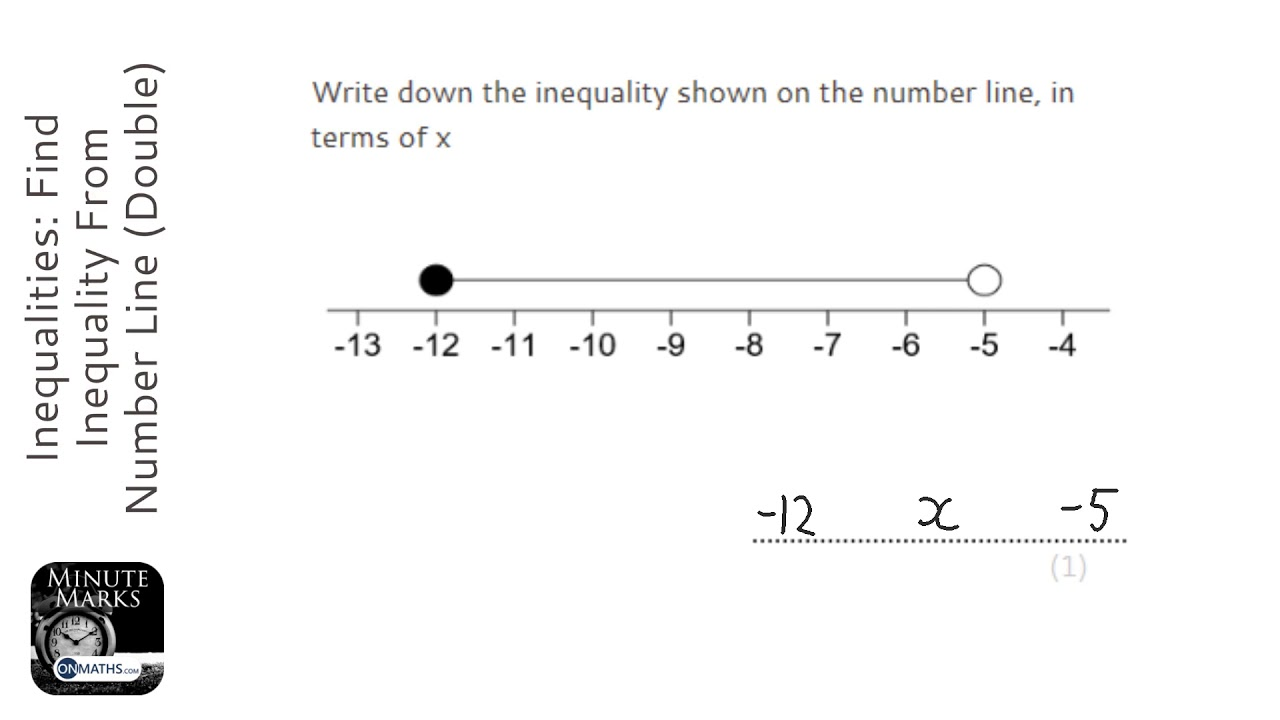 Inequalities: Find Inequality From Number Line (Double) (Grade 14) - OnMaths  GCSE Maths Revision