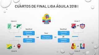 Semifinales Liga Águila 2018 I