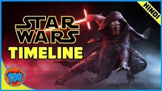 Star Wars Timeline Explained in Hindi | DesiNerd