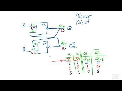 Логическая реализация ячейки памяти. RS триггер