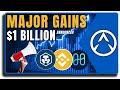 Major CRYPTO Gains! BINANCE BNB Price Rally, HUGE HARMONY ONE AND CRO Updates