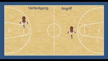 Basketball Spielerpositionen erklärt