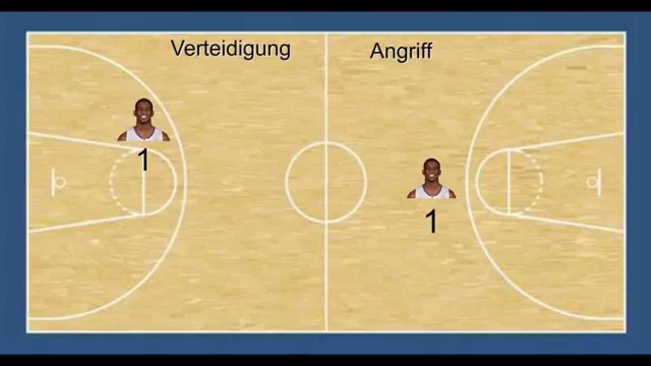 basketball spielerpositionen