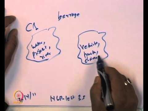 Mod-01 Lec-35 Word Sense Disambiguation: Semi - Supervised and Unsupervised method