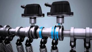 Volkswagen TSI Motor mit ACT - Animation aktives Zylindermanagement