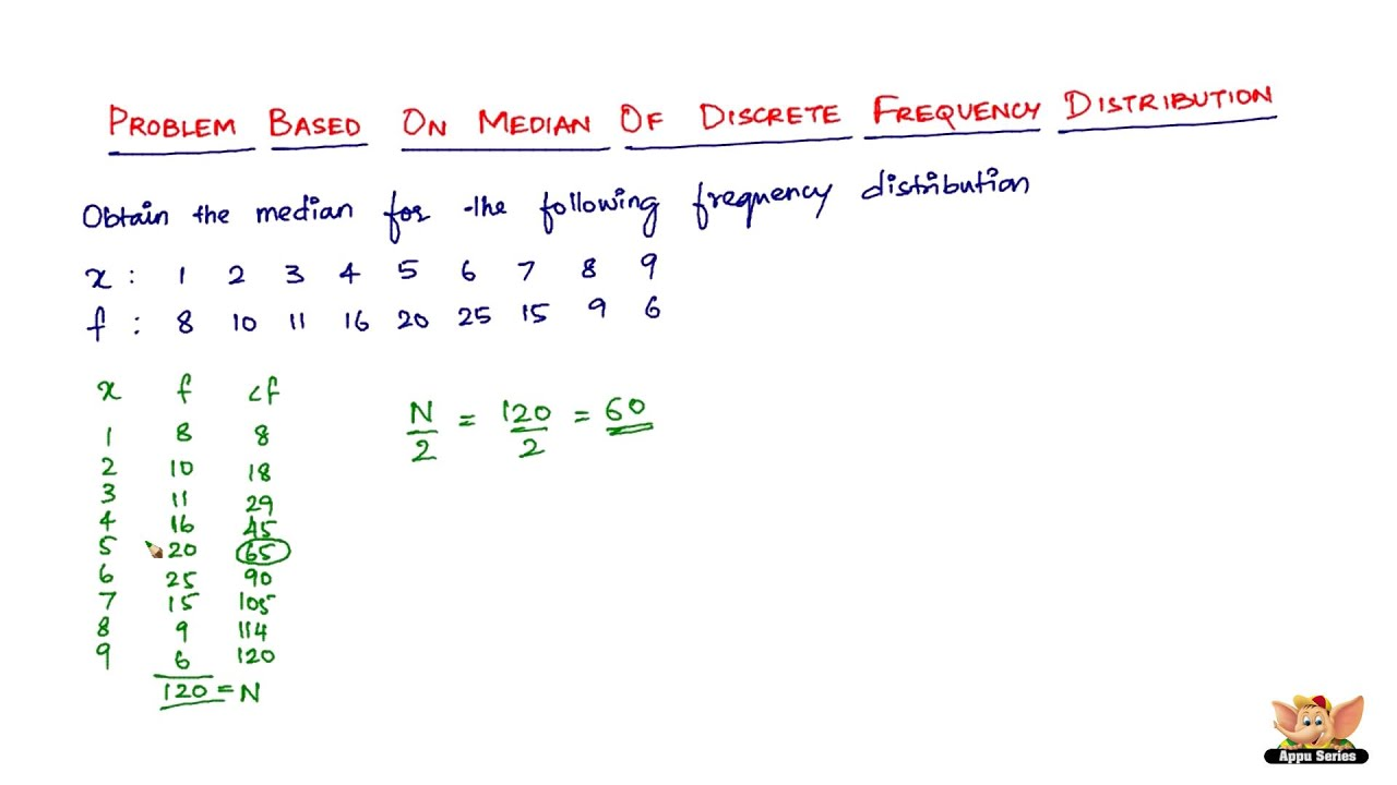 How To Solve Problems Based On Median Of A Discrete Frequency Distribution?